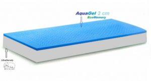 Saltea Ortopedica Medical Bio Memory Aquagel Air-Fresh Material Aloe-Vera 14+2 Previ, 160 x 200 cm